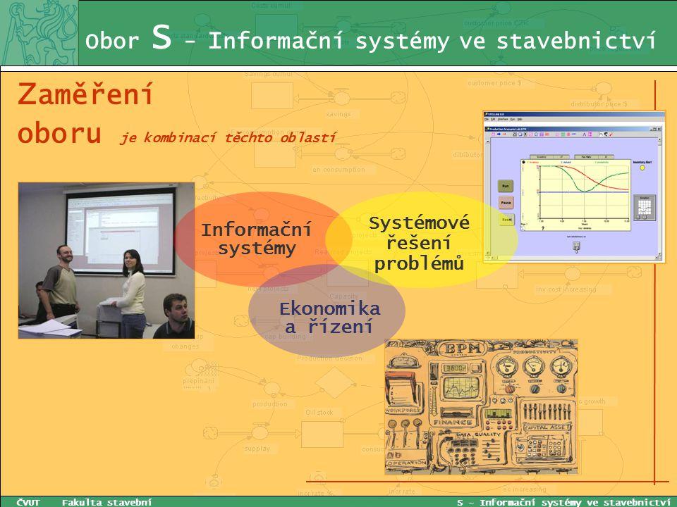 Obor S - I nformační systémy ve stavebnictví ČVUT Fakulta stavební S - Informační systémy ve stavebnictví Informační systémy Návrh informačního systému Databáze Počítačové sítě Programování Jak zacházet s informacemi Optimalizace Teorie rozhodování Teorie grafů Jak nalézt nejlepší přípustné řešení problému Systémový přístup Systémová analýza a syntéza Systémové projektování Systémová dynamika Řízení projektů Jak neopomenout žádné důležité souvislosti