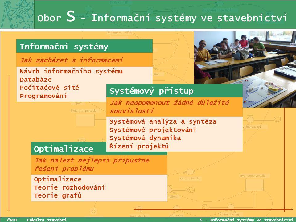 Obor S - I nformační systémy ve stavebnictví ČVUT Fakulta stavební S - Informační systémy ve stavebnictví Informační systémy Návrh informačního systém