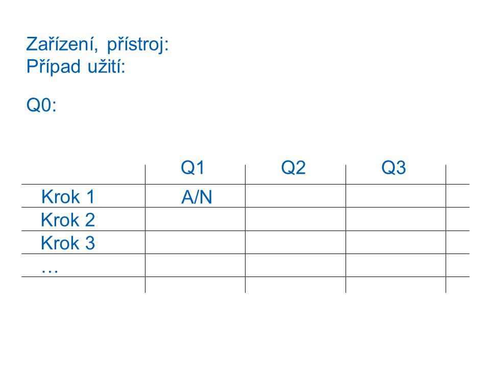 Q1Q2Q3 Krok 1 Krok 2 Krok 3 … A/N Q0: Případ užití: Zařízení, přístroj:
