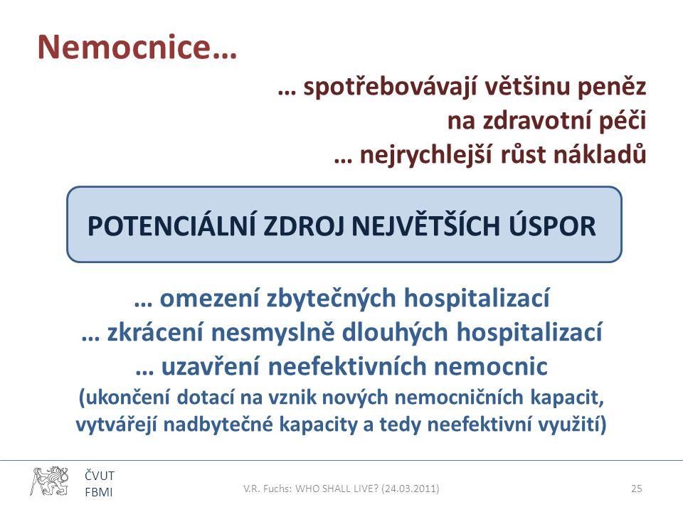 Nemocnice… … spotřebovávají většinu peněz na zdravotní péči … nejrychlejší růst nákladů POTENCIÁLNÍ ZDROJ NEJVĚTŠÍCH ÚSPOR … omezení zbytečných hospit