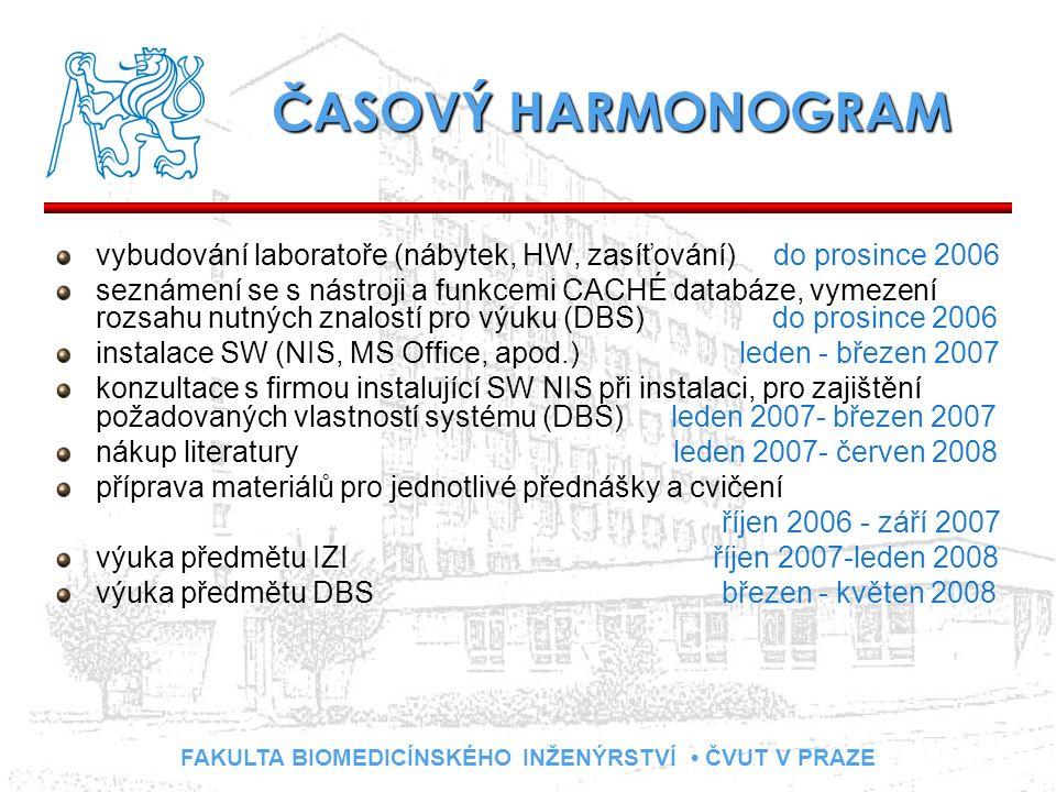 FAKULTA BIOMEDICÍNSKÉHO INŽENÝRSTVÍ ČVUT V PRAZE ČASOVÝ HARMONOGRAM vybudování laboratoře (nábytek, HW, zasíťování) do prosince 2006 seznámení se s ná