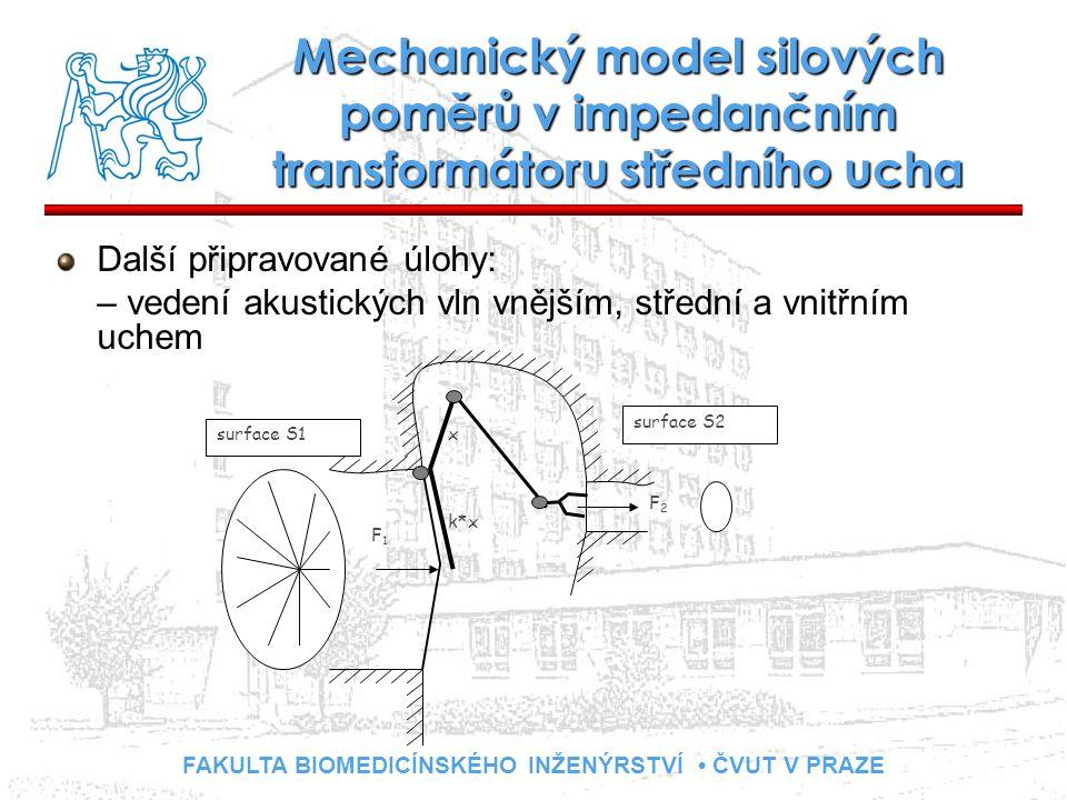FAKULTA BIOMEDICÍNSKÉHO INŽENÝRSTVÍ ČVUT V PRAZE Mechanický model silových poměrů v impedančním transformátoru středního ucha Další připravované úlohy: – vedení akustických vln vnějším, střední a vnitřním uchem surface S2 F1F1 surface S1 F2F2 x k*x