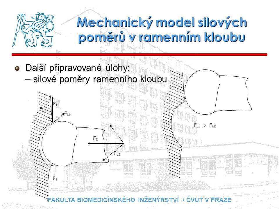 FAKULTA BIOMEDICÍNSKÉHO INŽENÝRSTVÍ ČVUT V PRAZE Mechanický model silových poměrů v ramenním kloubu Další připravované úlohy: – silové poměry ramenního kloubu F2F2 F1F1 F1F1 F L1 F L2 F L1 >