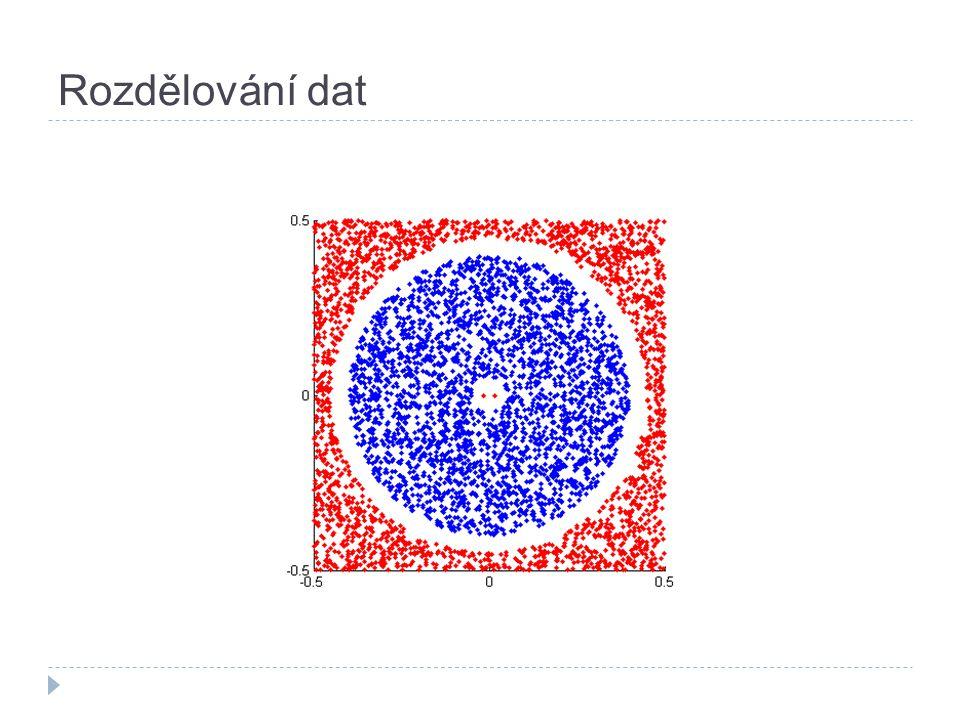 Rozdělování dat  Po rozdělení dat jednu množinu použijeme jako trénovací a druhou jako testovací pro nastavení klasifikátoru.