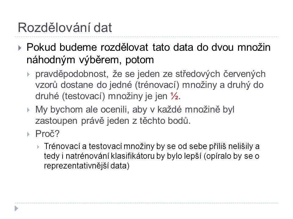 Rozdělování dat  Otázka  Je takovýto deterministický přístup k rozdělení dat z hlediska natrénování klasifikátoru správný.