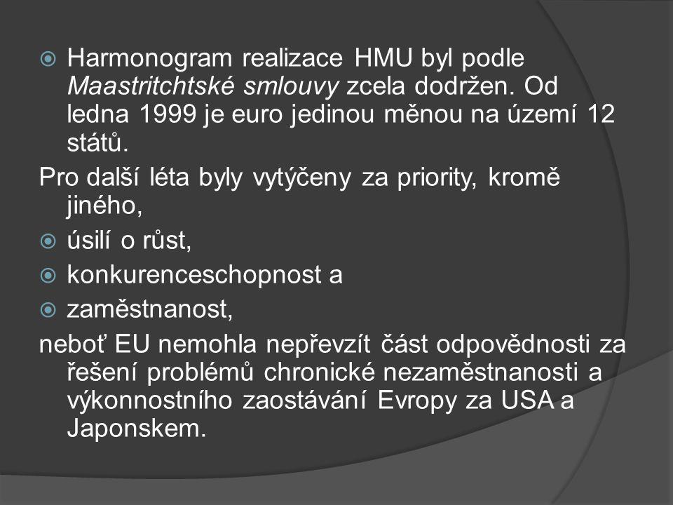  Harmonogram realizace HMU byl podle Maastritchtské smlouvy zcela dodržen. Od ledna 1999 je euro jedinou měnou na území 12 států. Pro další léta byly