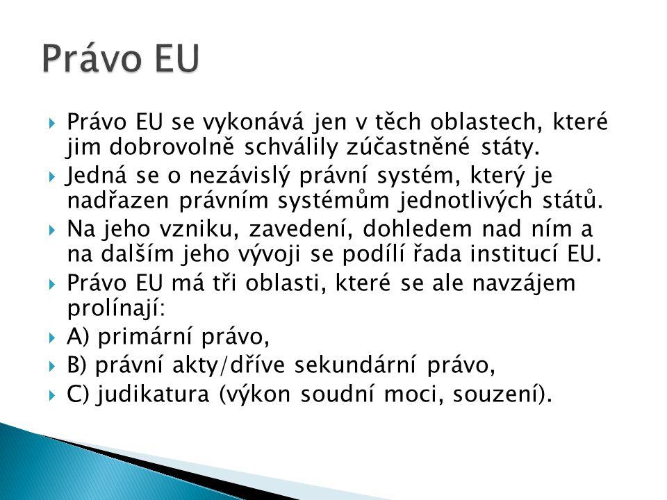  Právo EU se vykonává jen v těch oblastech, které jim dobrovolně schválily zúčastněné státy.