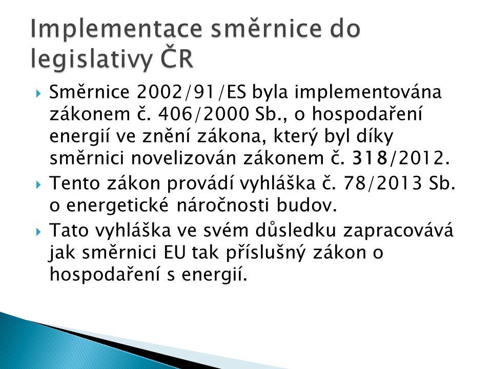  Směrnice 2002/91/ES byla implementována zákonem č.