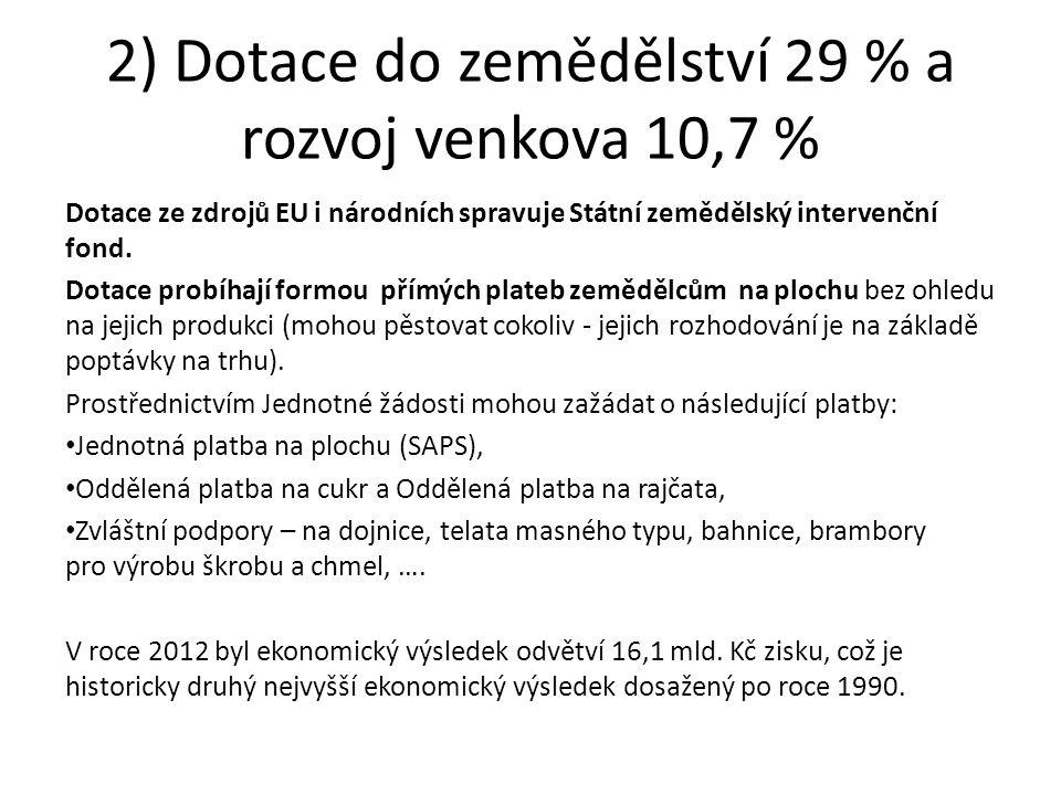 2) Dotace do zemědělství 29 % a rozvoj venkova 10,7 % Dotace ze zdrojů EU i národních spravuje Státní zemědělský intervenční fond.
