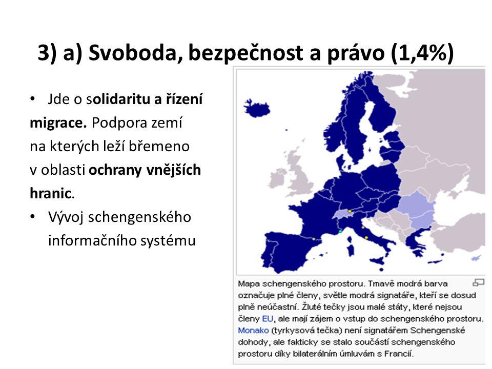 3) a) Svoboda, bezpečnost a právo (1,4%) Jde o solidaritu a řízení migrace.