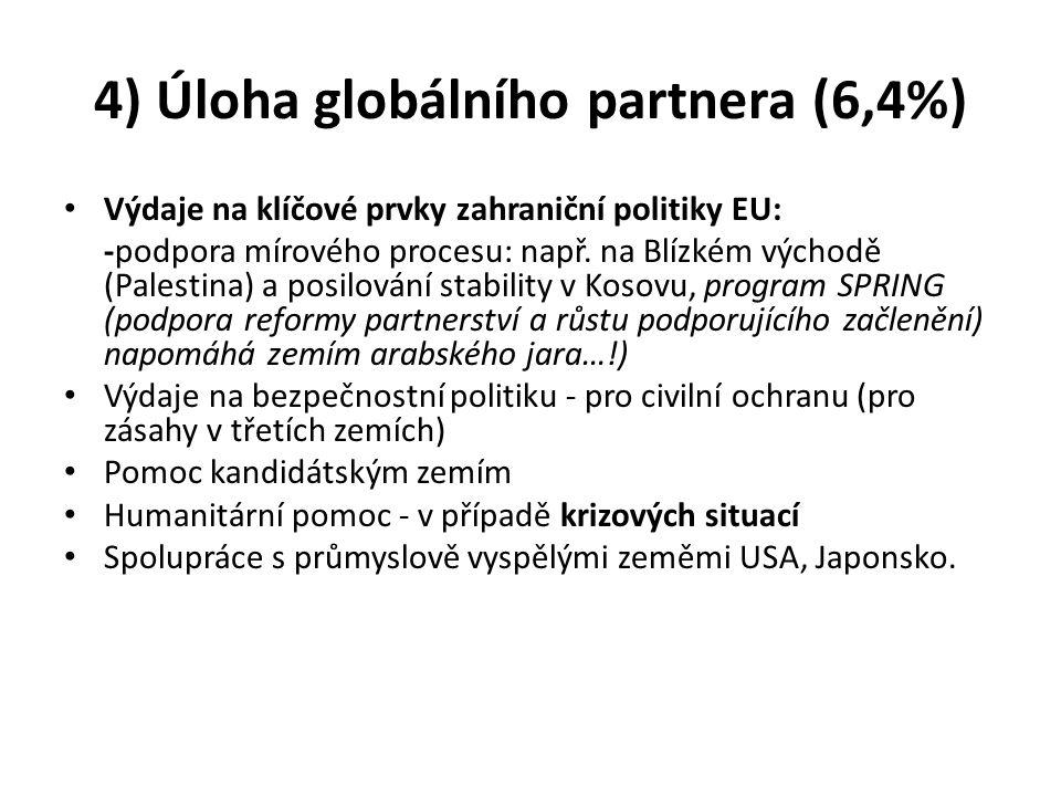 4) Úloha globálního partnera (6,4%) Výdaje na klíčové prvky zahraniční politiky EU: -podpora mírového procesu: např.