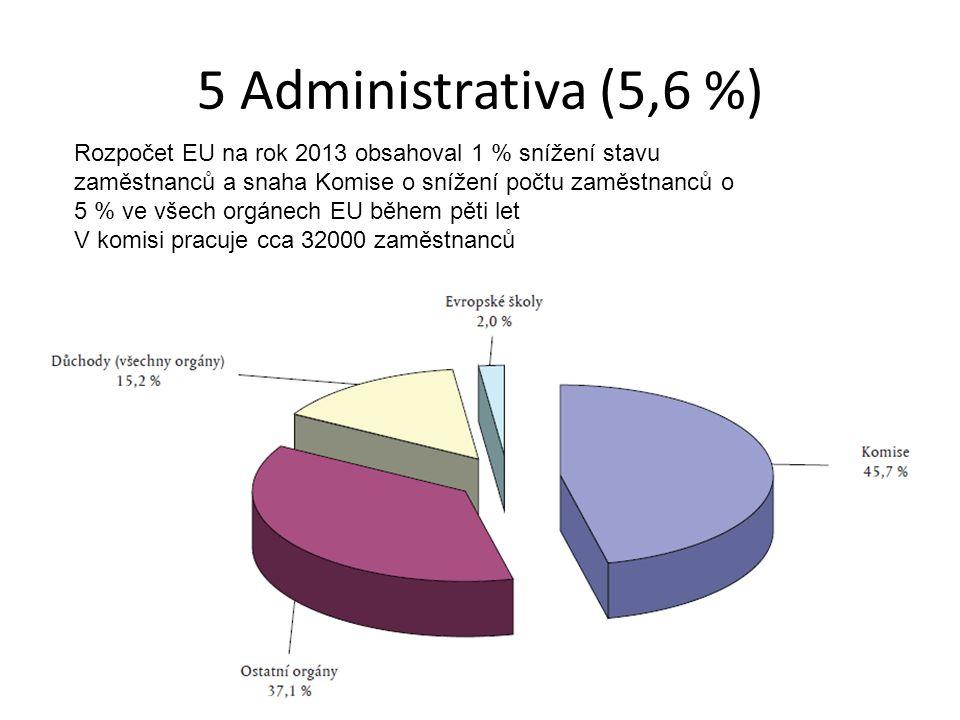 5 Administrativa (5,6 %) Rozpočet EU na rok 2013 obsahoval 1 % snížení stavu zaměstnanců a snaha Komise o snížení počtu zaměstnanců o 5 % ve všech orgánech EU během pěti let V komisi pracuje cca 32000 zaměstnanců