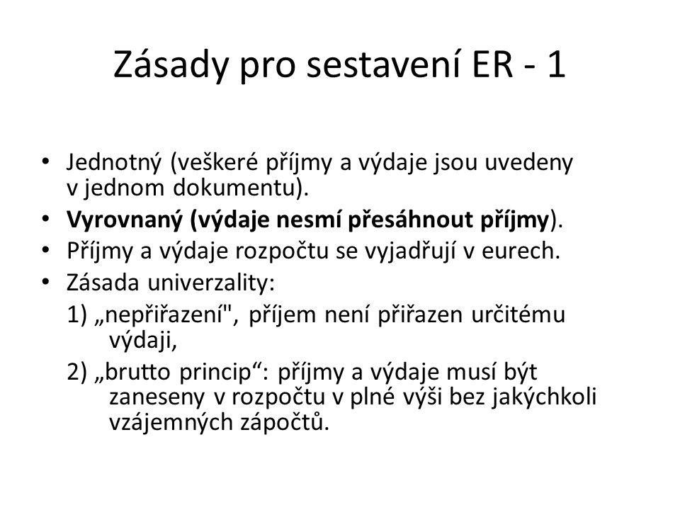Zásady pro sestavení ER - 1 Jednotný (veškeré příjmy a výdaje jsou uvedeny v jednom dokumentu).