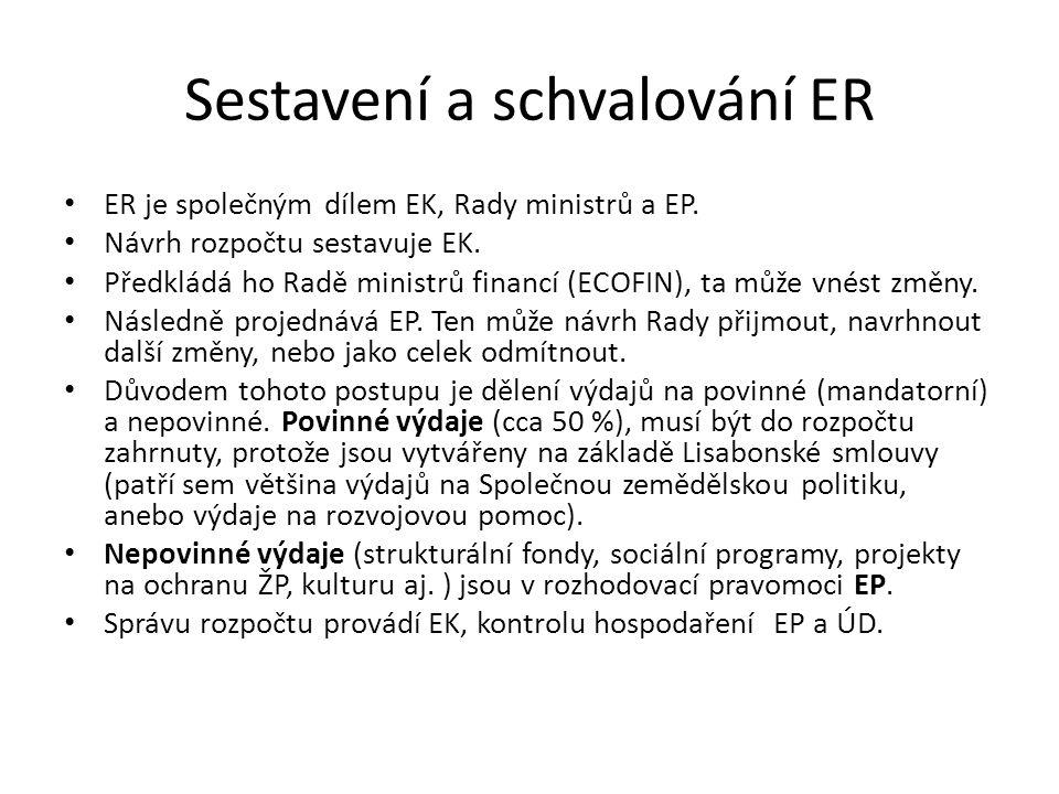 Sestavení a schvalování ER ER je společným dílem EK, Rady ministrů a EP.