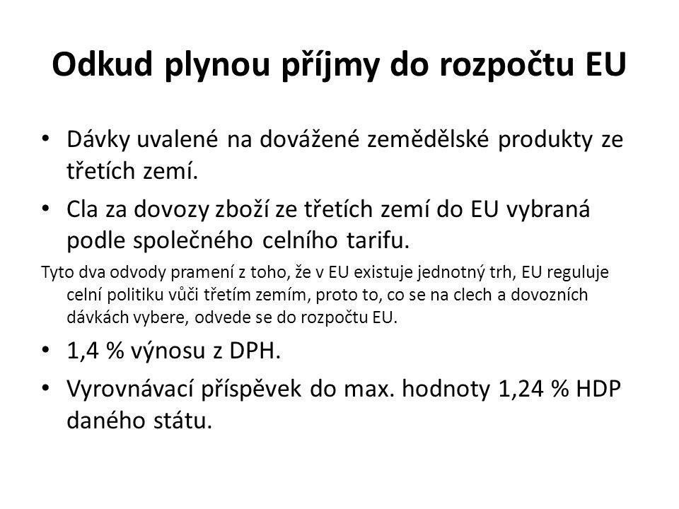 Odkud plynou příjmy do rozpočtu EU Dávky uvalené na dovážené zemědělské produkty ze třetích zemí.