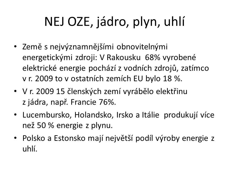 NEJ OZE, jádro, plyn, uhlí Země s nejvýznamnějšími obnovitelnými energetickými zdroji: V Rakousku 68% vyrobené elektrické energie pochází z vodních zdrojů, zatímco v r.