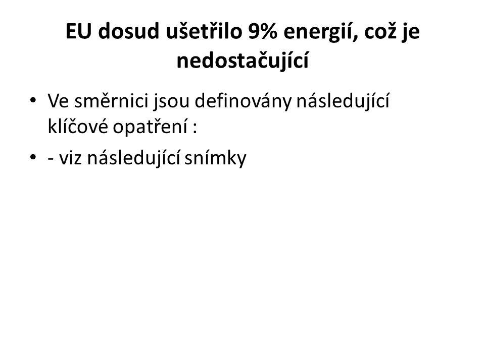 EU dosud ušetřilo 9% energií, což je nedostačující Ve směrnici jsou definovány následující klíčové opatření : - viz následující snímky