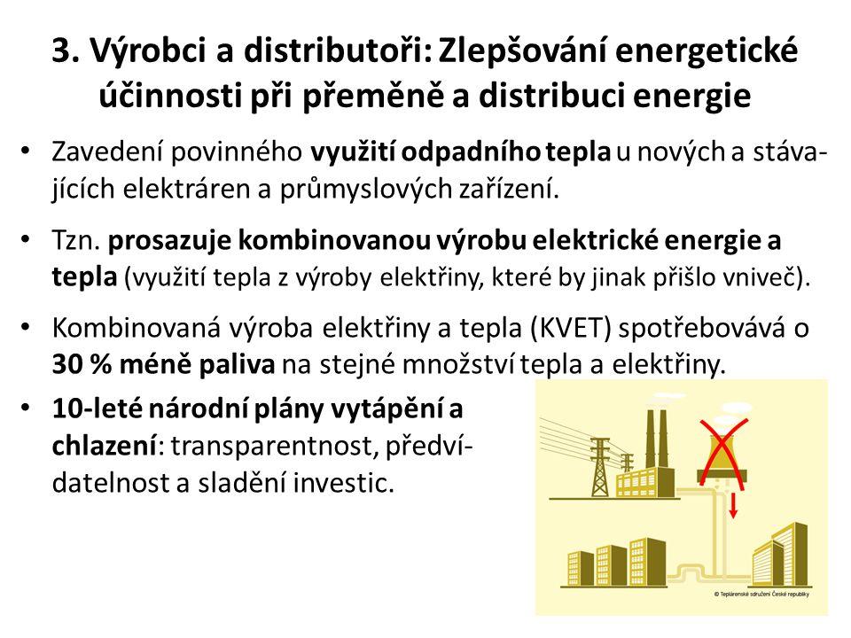 3. Výrobci a distributoři: Zlepšování energetické účinnosti při přeměně a distribuci energie Zavedení povinného využití odpadního tepla u nových a stá