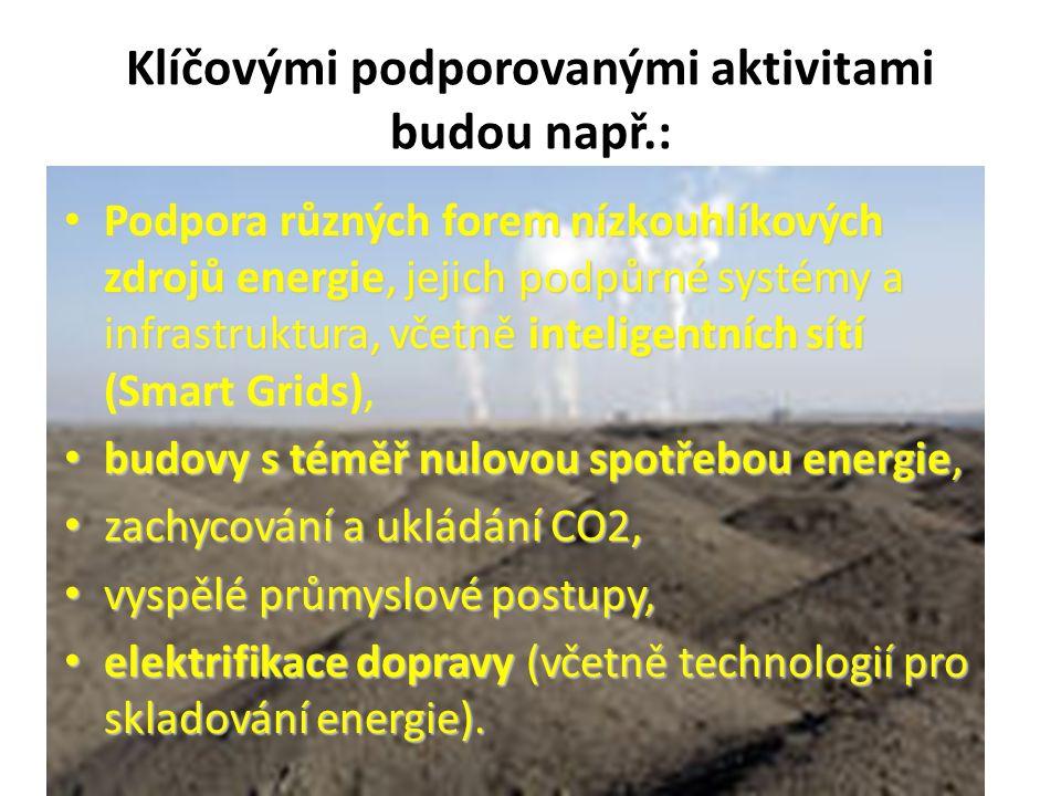Klíčovými podporovanými aktivitami budou např.: Podpora různých forem nízkouhlíkových zdrojů energie, jejich podpůrné systémy a infrastruktura, včetně inteligentních sítí (Smart Grids), Podpora různých forem nízkouhlíkových zdrojů energie, jejich podpůrné systémy a infrastruktura, včetně inteligentních sítí (Smart Grids), budovy s téměř nulovou spotřebou energie, budovy s téměř nulovou spotřebou energie, zachycování a ukládání CO2, zachycování a ukládání CO2, vyspělé průmyslové postupy, vyspělé průmyslové postupy, elektrifikace dopravy (včetně technologií pro skladování energie).