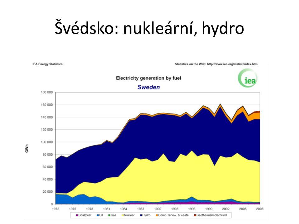 Švédsko: nukleární, hydro