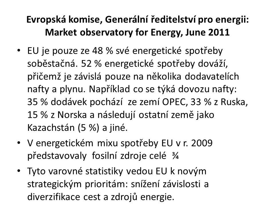 Evropská komise, Generální ředitelství pro energii: Market observatory for Energy, June 2011 EU je pouze ze 48 % své energetické spotřeby soběstačná.