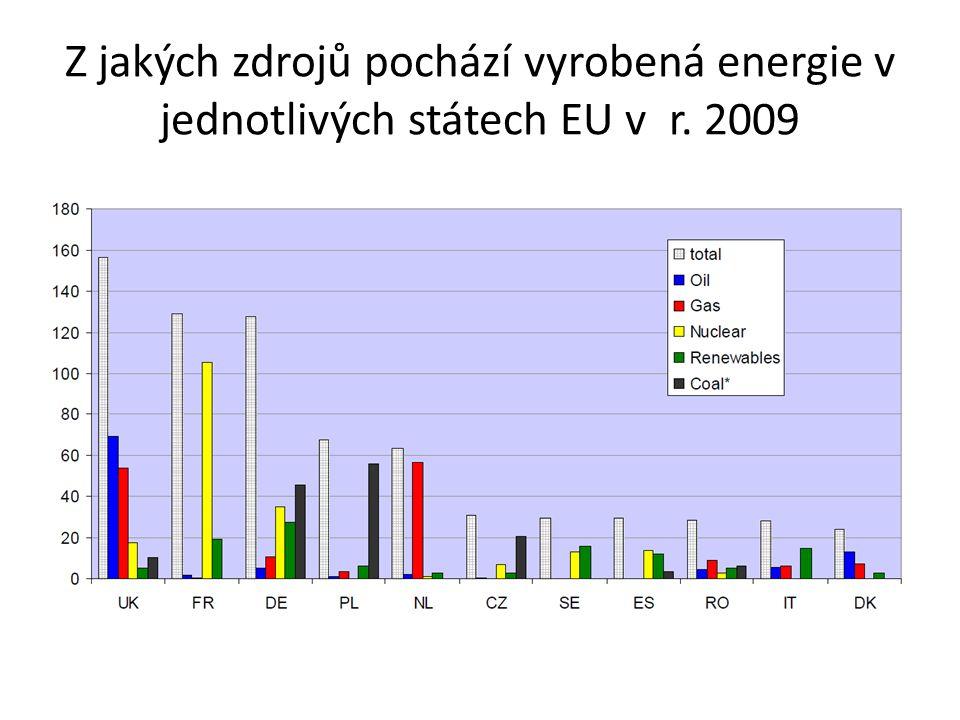 Z jakých zdrojů pochází vyrobená energie v jednotlivých státech EU v r. 2009