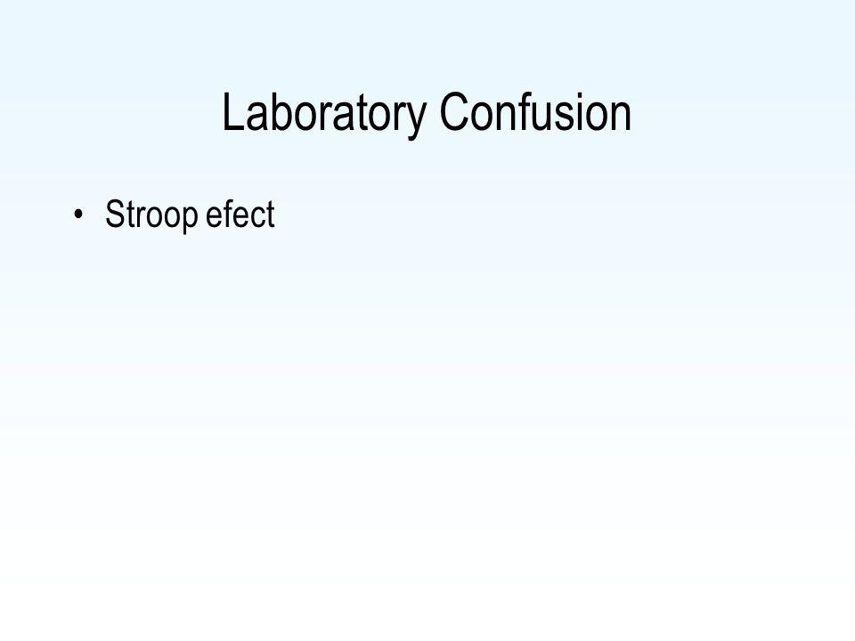 Laboratory Confusion Stroop efect