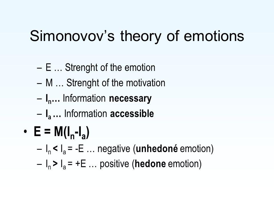 Simonovov's theory of emotions –E … Strenght of the emotion –M … Strenght of the motivation – I n … Information necessary – I a … Information accessib