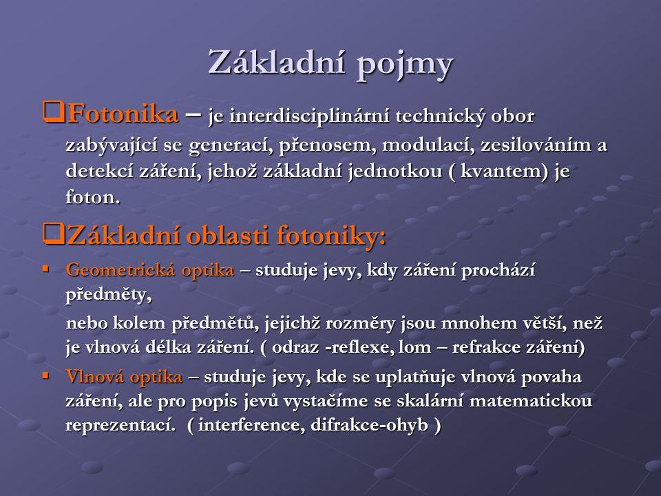 Základní pojmy  Fotonika – je interdisciplinární technický obor zabývající se generací, přenosem, modulací, zesilováním a detekcí záření, jehož zákla
