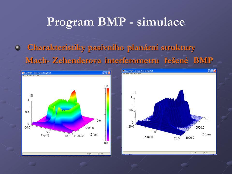 Program BMP - simulace Charakteristiky pasivního planární struktury Charakteristiky pasivního planární struktury Mach- Zehenderova interferometru řeše