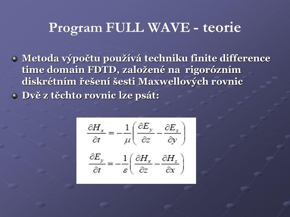 Program FULL WAVE - teorie Metoda výpočtu používá techniku finite difference time domain FDTD, založené na rigorózním diskrétním řešení šesti Maxwello