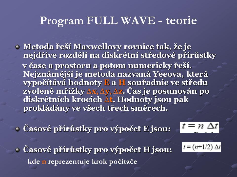 Program FULL WAVE - teorie Metoda řeší Maxwellovy rovnice tak, že je nejdříve rozdělí na diskrétní středové přírůstky v čase a prostoru a potom numeri