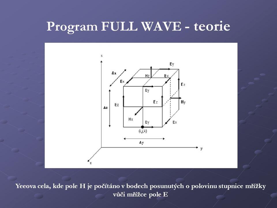 Program FULL WAVE - teorie Yeeova cela, kde pole H je počítáno v bodech posunutých o polovinu stupnice mřížky vůči mřížce pole E