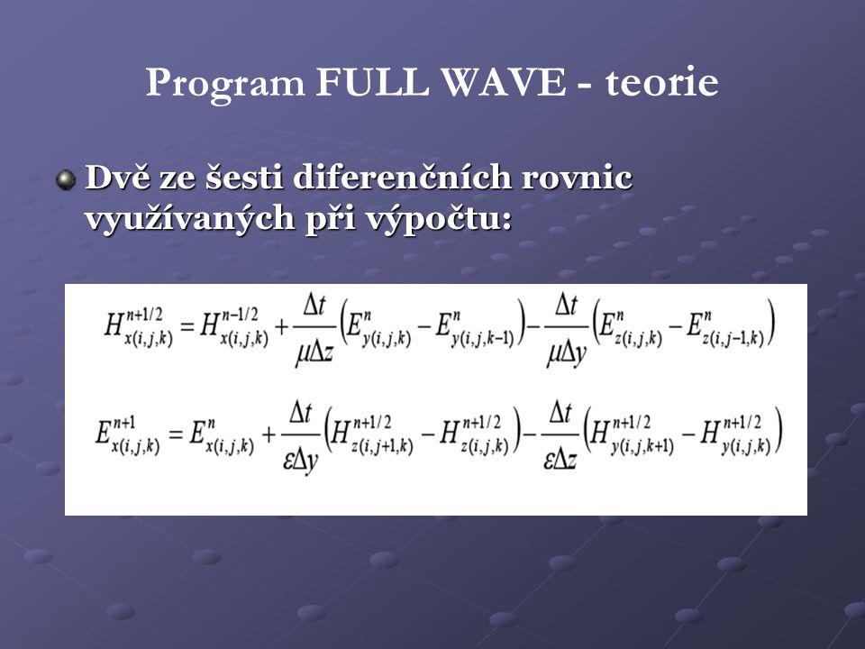 Program FULL WAVE - teorie Dvě ze šesti diferenčních rovnic využívaných při výpočtu:
