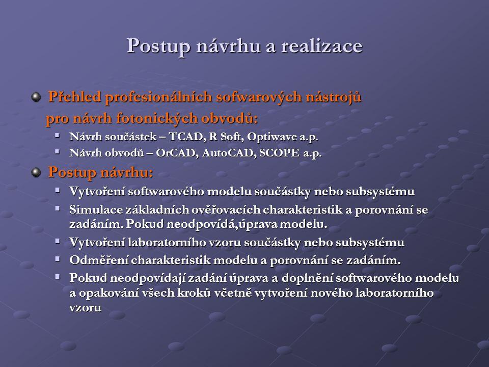 Postup návrhu a realizace Přehled profesionálních sofwarových nástrojů pro návrh fotonických obvodů: pro návrh fotonických obvodů:  Návrh součástek –