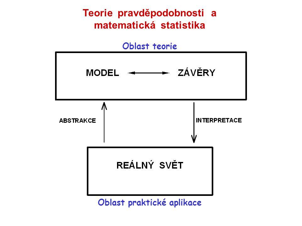 Teorie pravděpodobnosti a matematická statistika Oblast praktické aplikace Oblast teorie