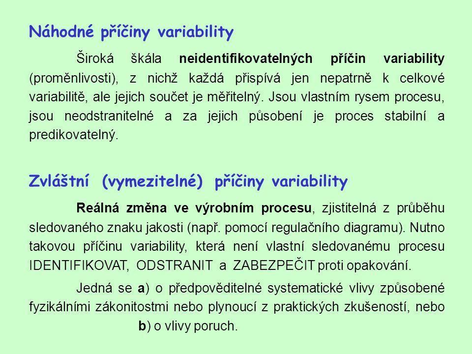 Náhodné příčiny variability Široká škála neidentifikovatelných příčin variability (proměnlivosti), z nichž každá přispívá jen nepatrně k celkové varia