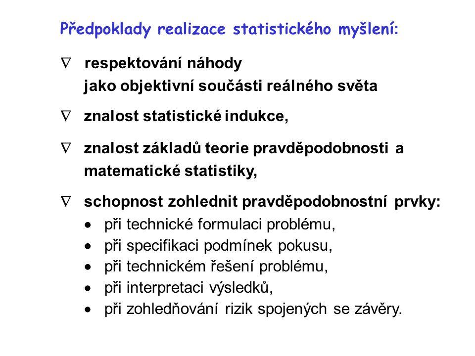 Předpoklady realizace statistického myšlení :  respektování náhody jako objektivní součásti reálného světa  znalost statistické indukce,  znalost z