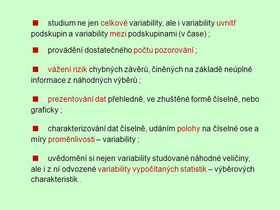  studium ne jen celkové variability, ale i variability uvnitř podskupin a variability mezi podskupinami (v čase) ;  provádění dostatečného počtu poz