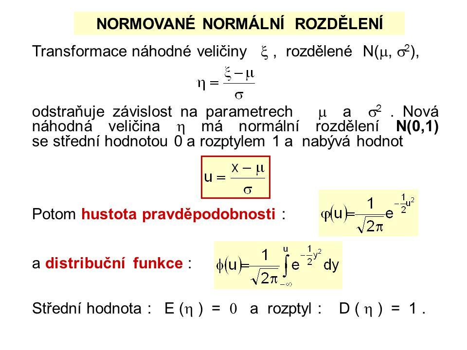 NORMOVANÉ NORMÁLNÍ ROZDĚLENÍ Transformace náhodné veličiny , rozdělené N( ,  2 ), odstraňuje závislost na parametrech  a  2. Nová náhodná veličin