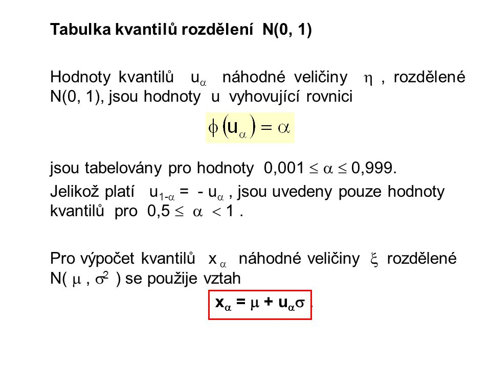 Tabulka kvantilů rozdělení N(0, 1) Hodnoty kvantilů u  náhodné veličiny , rozdělené N(0, 1), jsou hodnoty u vyhovující rovnici jsou tabelovány pro h