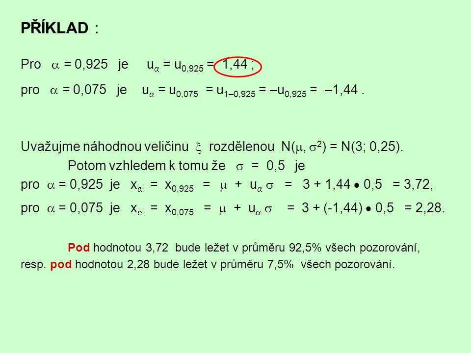 PŘÍKLAD : Pro  = 0,925 je u  = u 0,925 = 1,44 ; pro  = 0,075 je u  = u 0,075 = u 1–0,925 = –u 0,925 = –1,44. Uvažujme náhodnou veličinu  rozdělen
