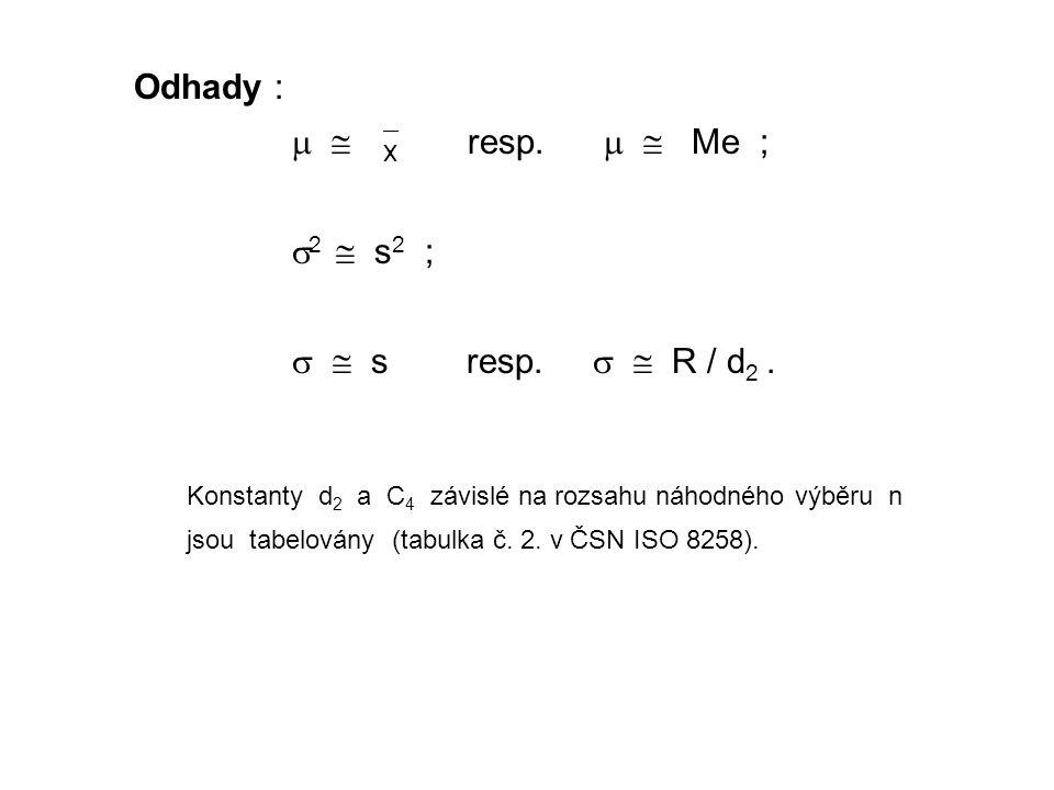 Odhady :   resp.   Me ;  2  s 2 ;   s resp.   R / d 2. Konstanty d 2 a C 4 závislé na rozsahu náhodného výběru n jsou tabelovány (tabulka č.