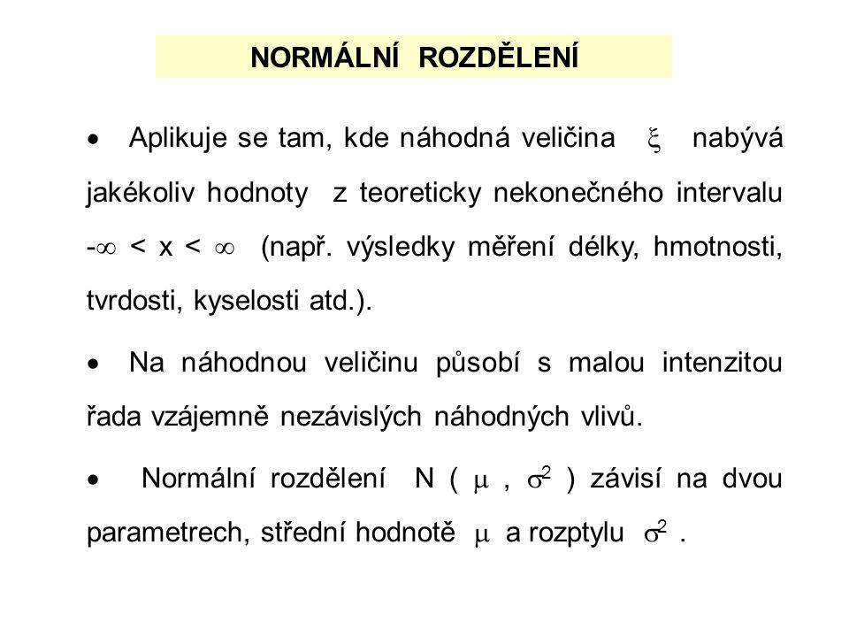 NORMÁLNÍ ROZDĚLENÍ  Aplikuje se tam, kde náhodná veličina  nabývá jakékoliv hodnoty z teoreticky nekonečného intervalu -  < x <  (např. výsledky m