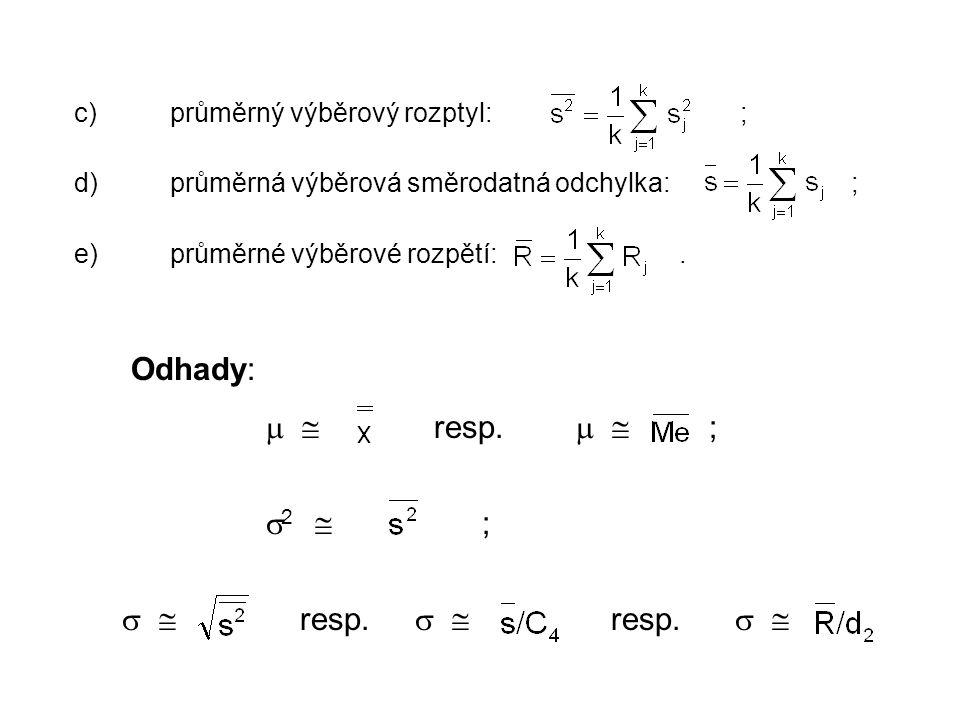 c)průměrný výběrový rozptyl: ; d)průměrná výběrová směrodatná odchylka: ; e)průměrné výběrové rozpětí:. Odhady:   resp.   ;  2  ;   resp.  