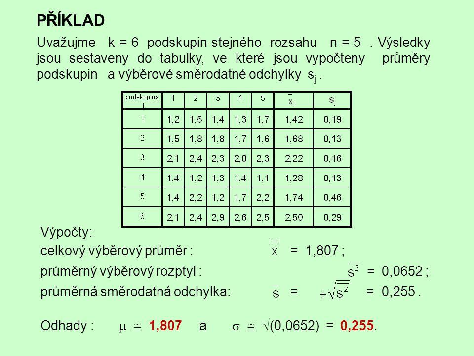 POZNÁMKY : Při analýze výrobního procesu se setkáváme s dalšími charakteristikami: 1) Celkové charakteristiky : a) celkový výběrový průměr = 1,807 (charakterizuje polohu těžiště souboru vzniklého spojením všech podskupin za celé sledované období a tedy těžiště procesu za toto období; je vždy roven průměru výběrových průměrů podskupin ) ; b) celková směrodatná odchylka s tot = 0,493 (charakterizuje variabilitu v souboru vzniklém spojením všech podskupin za celé sledované období a tedy celkovou variabilitu procesu za toto období; je obvykle větší než průměrná směrodatná odchylka podskupin, protože zahrnuje vedle variability uvnitř podskupin i variabilitu mezi podskupinami) ; c) průměrná výběrová odchylka = 0,255 (charakterizuje průměrnou variabilitu uvnitř podskupin).