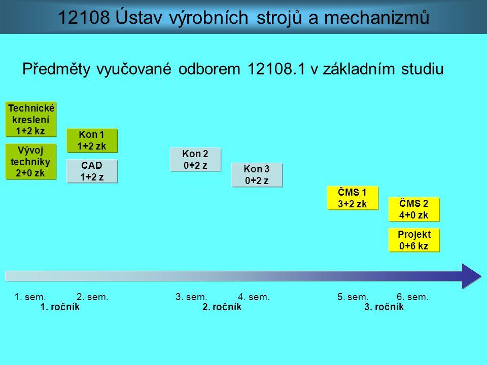 Předměty vyučované odborem 12108.1 v základním studiu Technické kreslení 1+2 kz 12108 Ústav výrobních strojů a mechanizmů Vývoj techniky 2+0 zk Kon 1