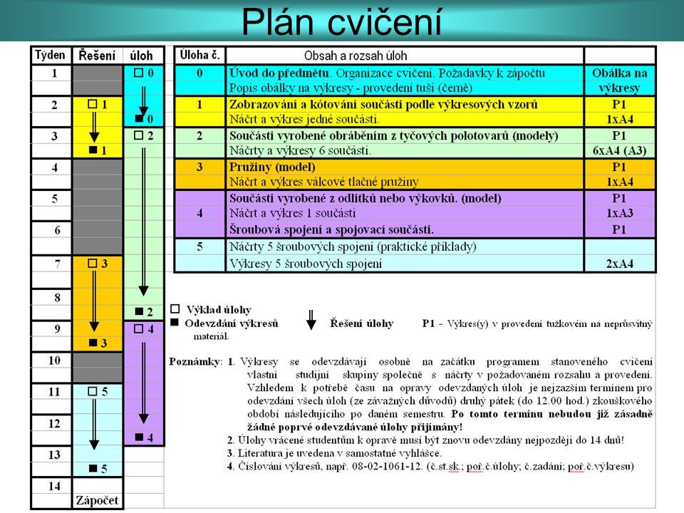 Plán přednášek 1 Úvod do předmětu.