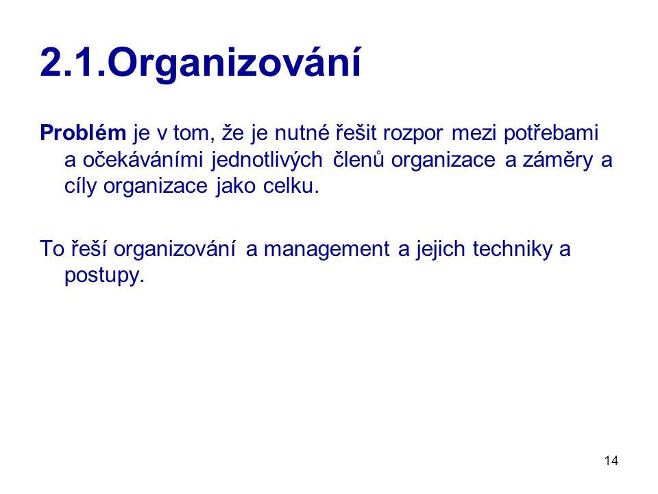 14 2.1.Organizování Problém je v tom, že je nutné řešit rozpor mezi potřebami a očekáváními jednotlivých členů organizace a záměry a cíly organizace j