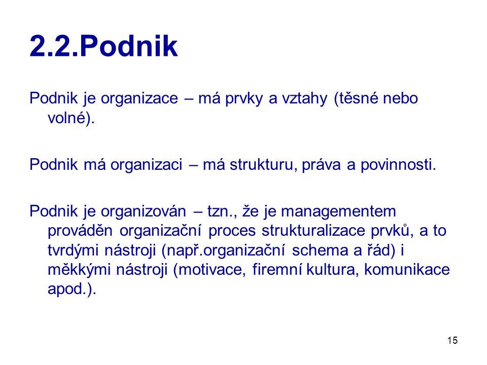 15 2.2.Podnik Podnik je organizace – má prvky a vztahy (těsné nebo volné). Podnik má organizaci – má strukturu, práva a povinnosti. Podnik je organizo
